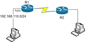 CCNA Lab Topology