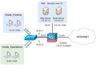 how to build a cisco ccna security 210 260 lab certificationkits com rh certificationkits com Network Topology Examples Network Simulator