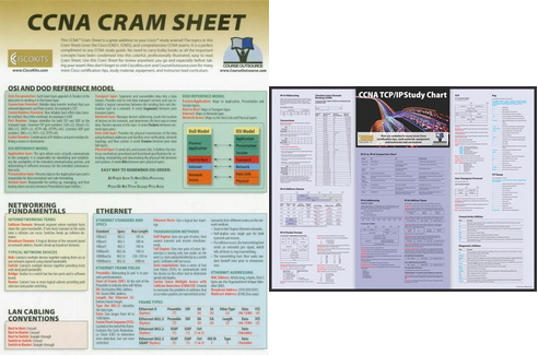 CCNA CRAM Sheet and Poster