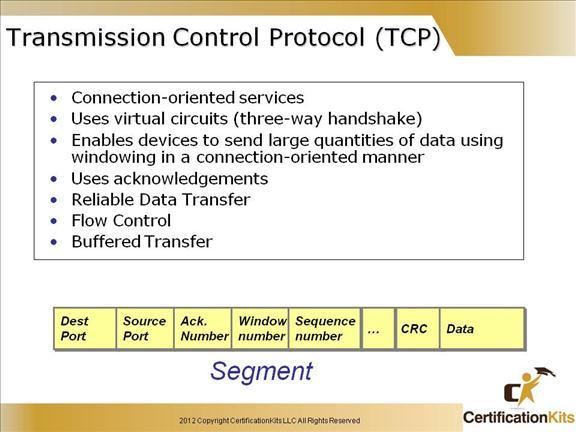 cisco-ccent-icnd1-tcpip-4
