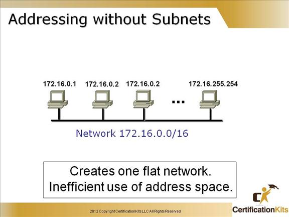 cisco-ccent-icnd1-subnetting-12
