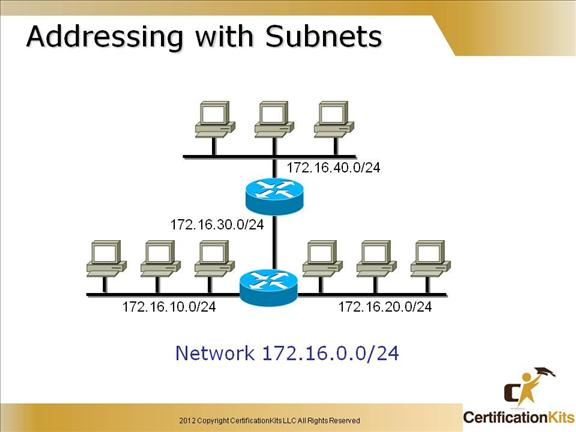 cisco-ccent-icnd1-subnetting-13