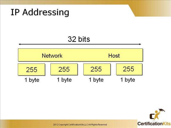 cisco-ccent-icnd1-subnetting-8