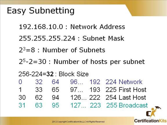 cisco-ccent-icnd1-subnetting-10