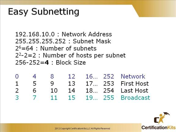 cisco-ccent-icnd1-subnetting-14