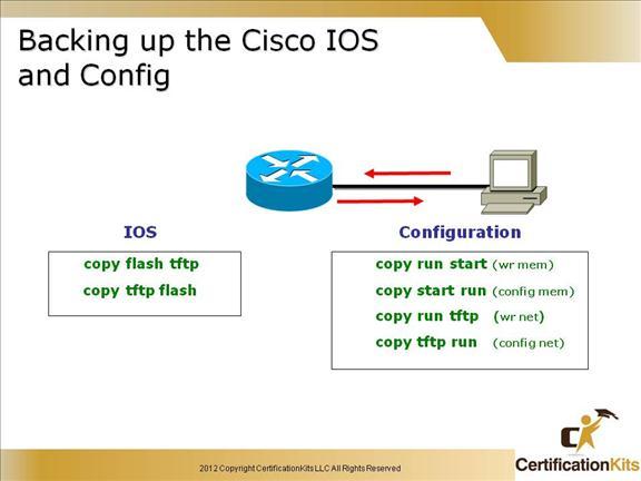 cisco-ccent-icnd1-ios-2