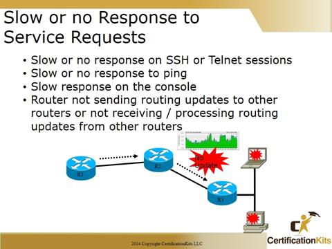 Cisco CCNA Troubleshooting CPU Utilization – CertificationKits com