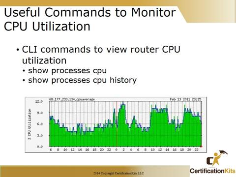 Cisco CCNA Troubleshooting CPU