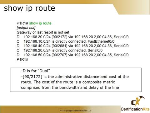 Cisco CCNA Troubleshooting IP Route
