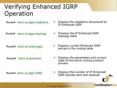 Cisco CCNA Troubleshooting EIGRP