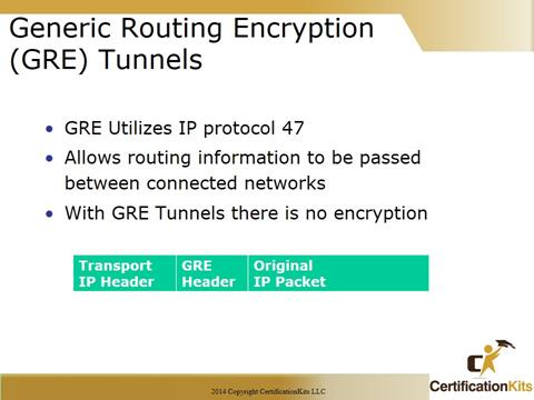 Cisco CCNA GRE Tunnels