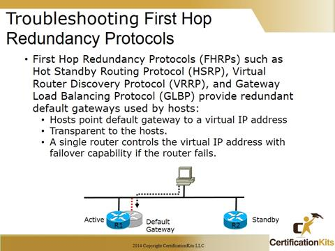 Cisco CCNA Troubleshooting HRSP