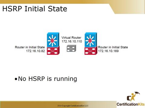 Cisco CCNA Troubleshooting Inital State