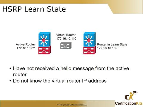 Cisco CCNA Troubleshooting HRSP Learn State