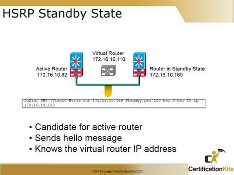 Cisco CCNA HRSP Standby State