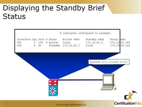 Cisco CCNA HSRP Standby