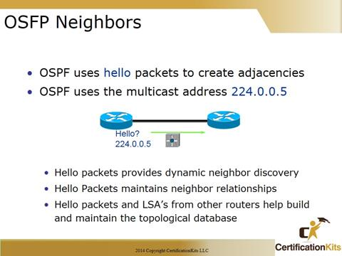 Cisco CCNA Troubleshooting OSPF Neighbors