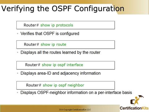 Cisco CCNA Troubleshooting OSPF Configuration