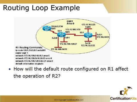 Cisco CCNA OSPF Loops