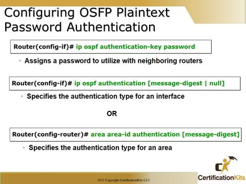 Cisco CCNA OSPF Authentication