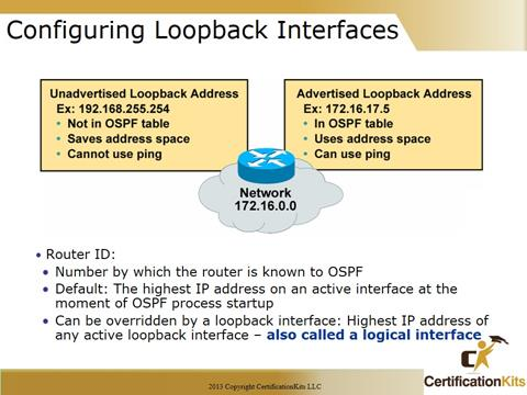 Cisco CCNA OSPF Loopbacks