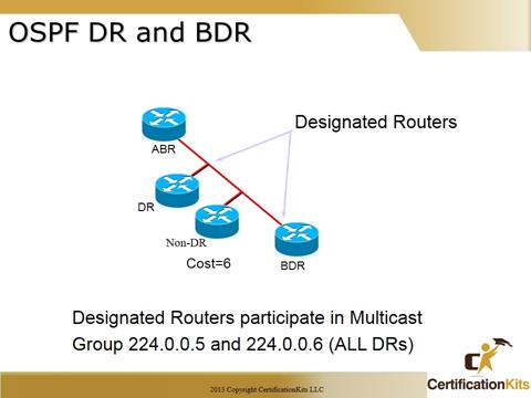 Cisco CCNA OSPF DR and BDR
