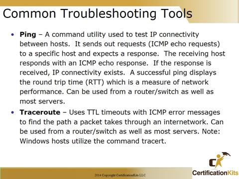 Cisco CCNA Troubleshooting