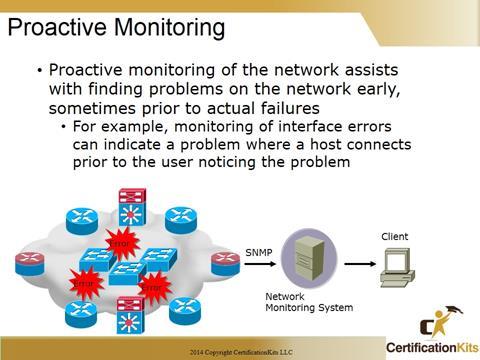 Cisco CCNA Proactive Monitoring