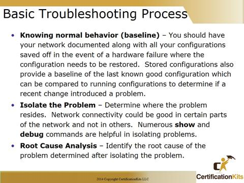 Cisco CCNA Basic Troubleshooting