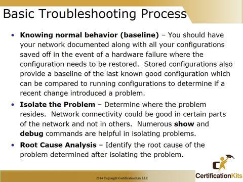 Cisco CCNA Basic Troubleshooting