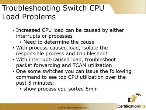 Cisco CCNA Tshoot Load Problems