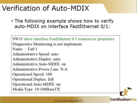 Cisco CCNA Verification