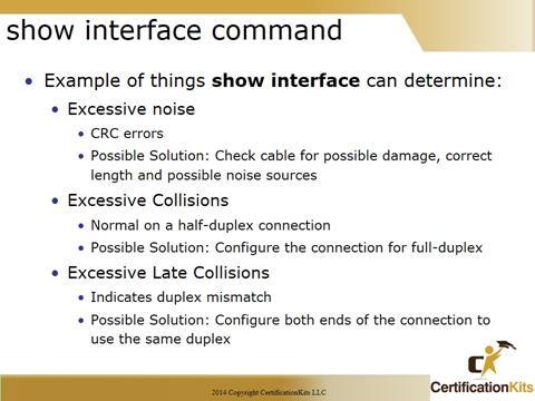 Cisco CCNA Show Interface
