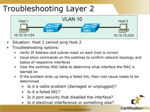 Cisco CCNA Troubleshooting Layer 2