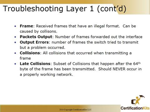 Cisco CCNA Troubleshooting Layer 1