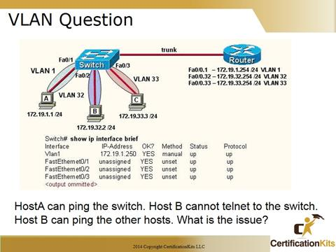 Cisco CCNA Troubleshooting VLAN Question