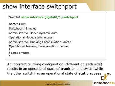 Cisco CCNA Troubleshooting Switchport