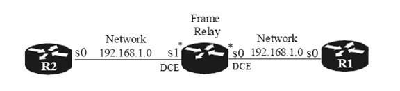 frame-relay-ii