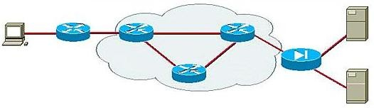 Describe the building blocks of IPSec and the security functions it provides Fig 1