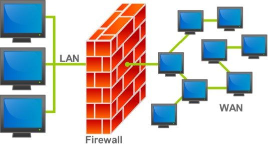 Explain Stateful Firewall Operations and the Function of the State Table Fig 1