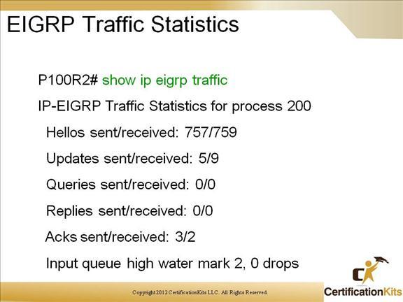 cisco-ccnp-route-eigrp-15