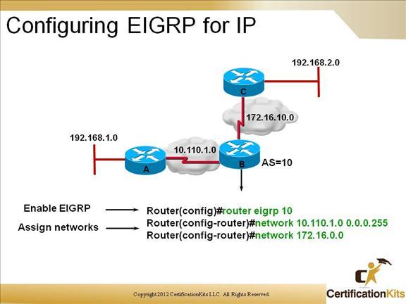 cisco-ccnp-route-eigrp-4