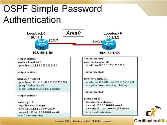 cisco-ccnp-route-16