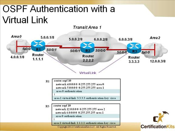 cisco-ccnp-route-18