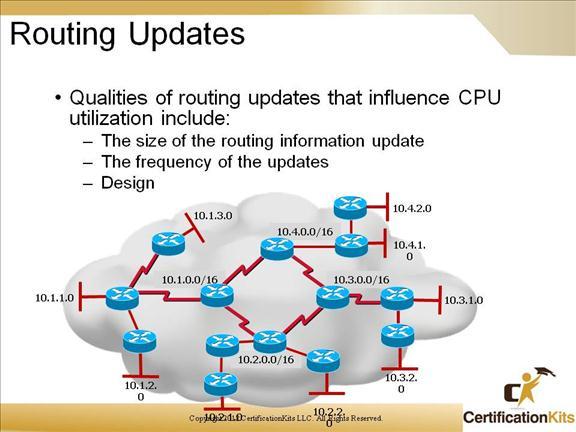 cisco-ccnp-route-prefix-lists-3