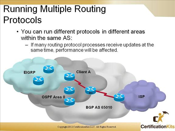 cisco-ccnp-route-prefix-lists-5