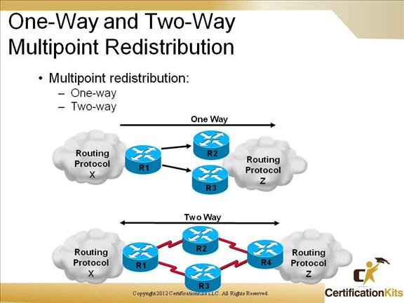 cisco-ccnp-route-redistribution-10