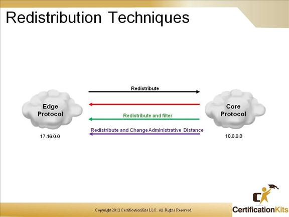cisco-ccnp-route-redistribution-11