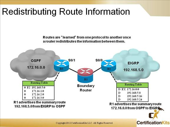 cisco-ccnp-route-redistribution-6