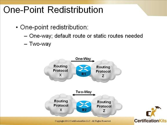 cisco-ccnp-route-redistribution-9